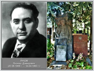 24 апреля 1963 года (53 года) умер Леонид Давыдович Луков, советский режиссёр, член КПСС с 1941 года
